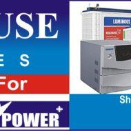 POWER HOUSE ENTERPRISES